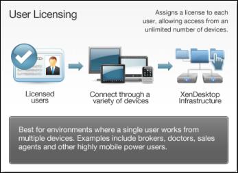 Precedence Technologies - XenDesktop