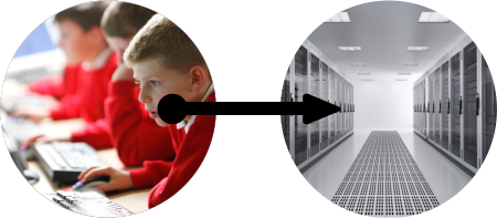 autogenerated
